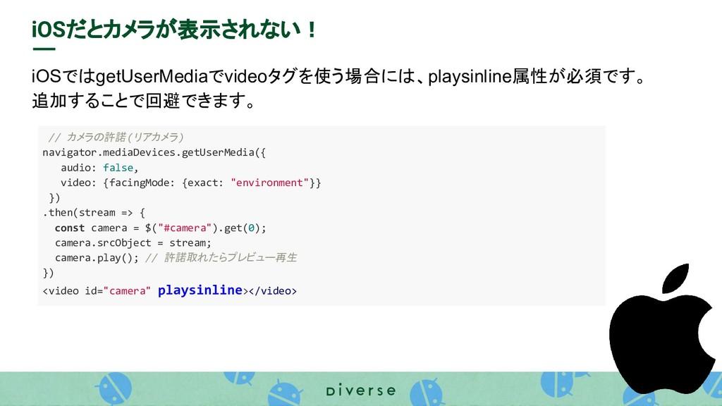 iOSではgetUserMediaでvideoタグを使う場合には、playsinline属性が...
