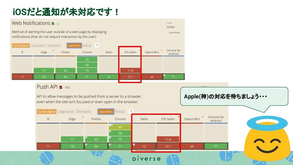 iOSだと通知が未対応です! Apple(神)の対応を待ちましょう・・・