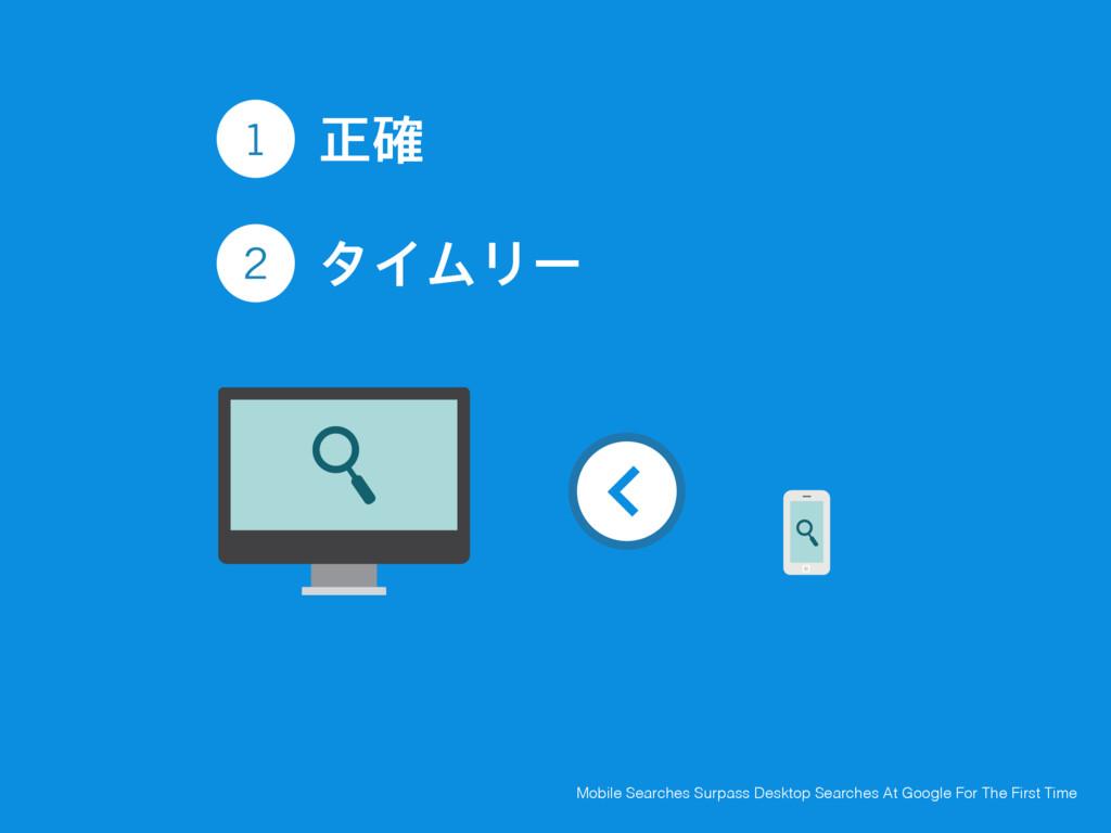 ਖ਼֬ λΠϜϦʔ Mobile Searches Surpass Desktop Search...