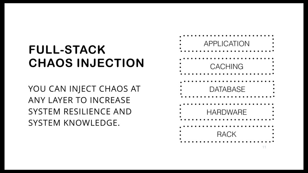 YOU CAN INJECT CHAOS AT ANY LAYER TO INCREASE...