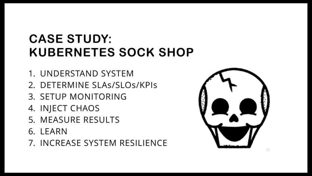 1. UNDERSTAND SYSTEM 2. DETERMINE SLAs/SLOs/KPI...