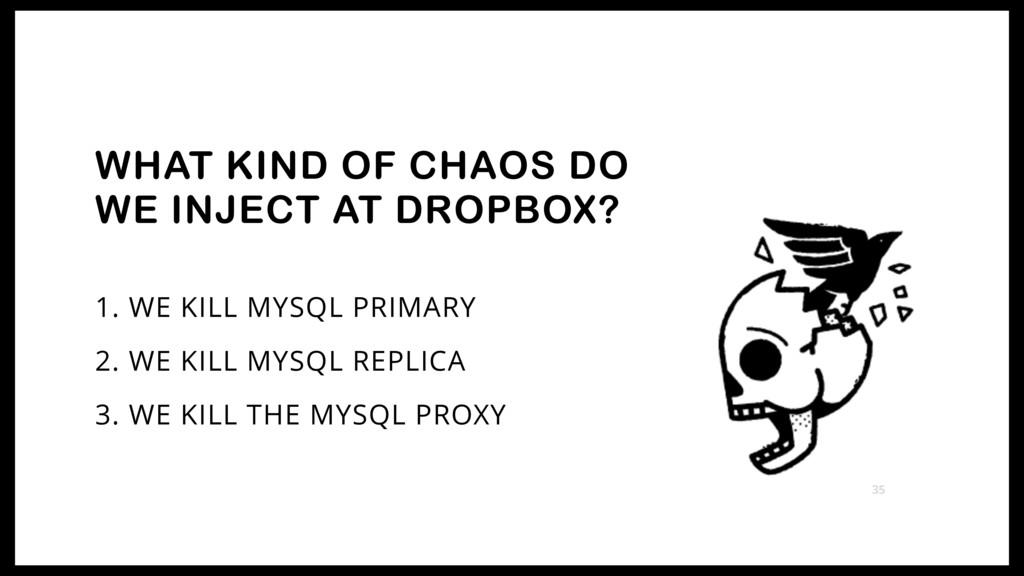 1. WE KILL MYSQL PRIMARY 2. WE KILL MYSQL REPLI...