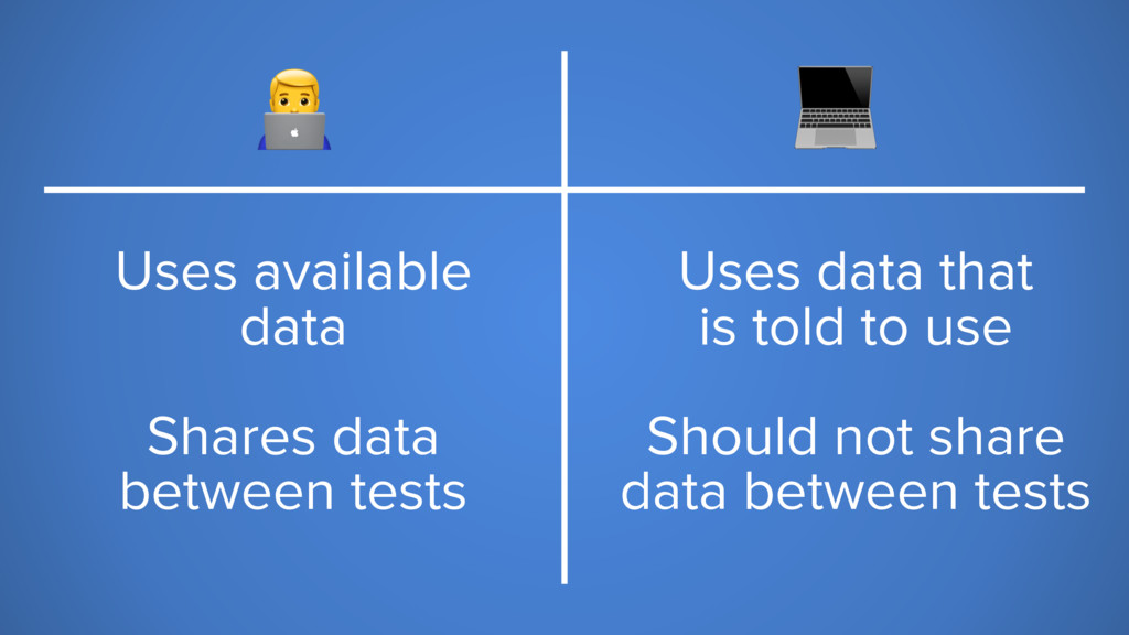 6  Uses available data Shares data between test...