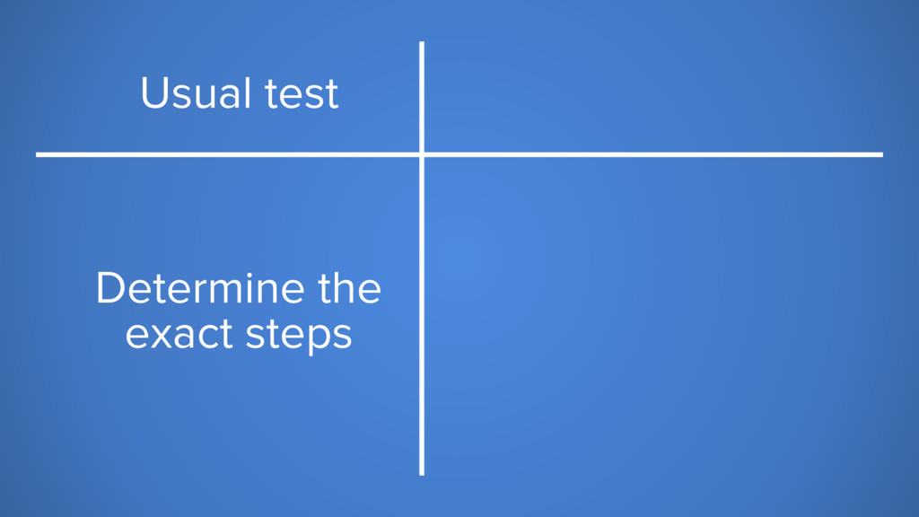 Usual test Model-based test Determine the exact...