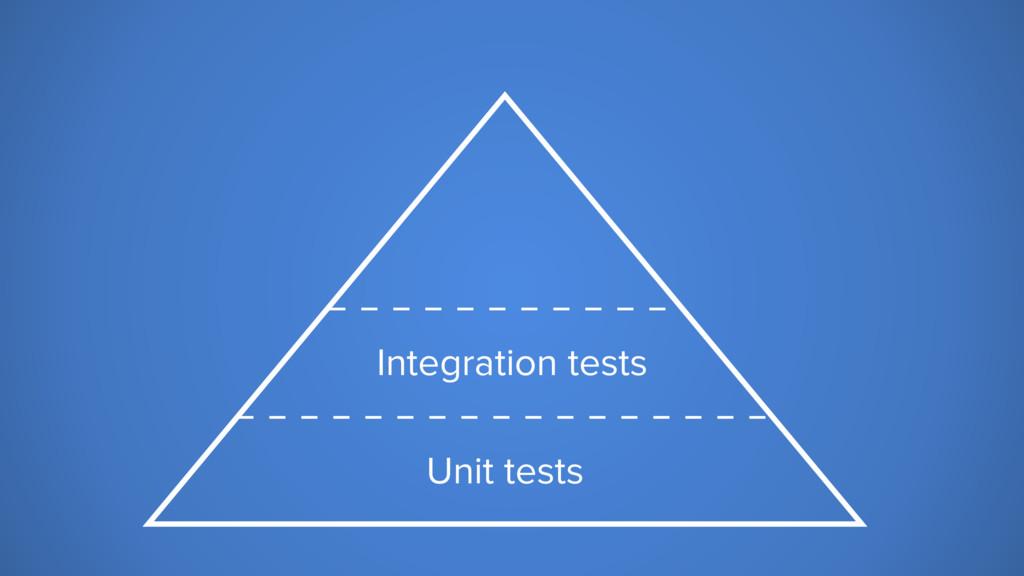 Unit tests Integration tests