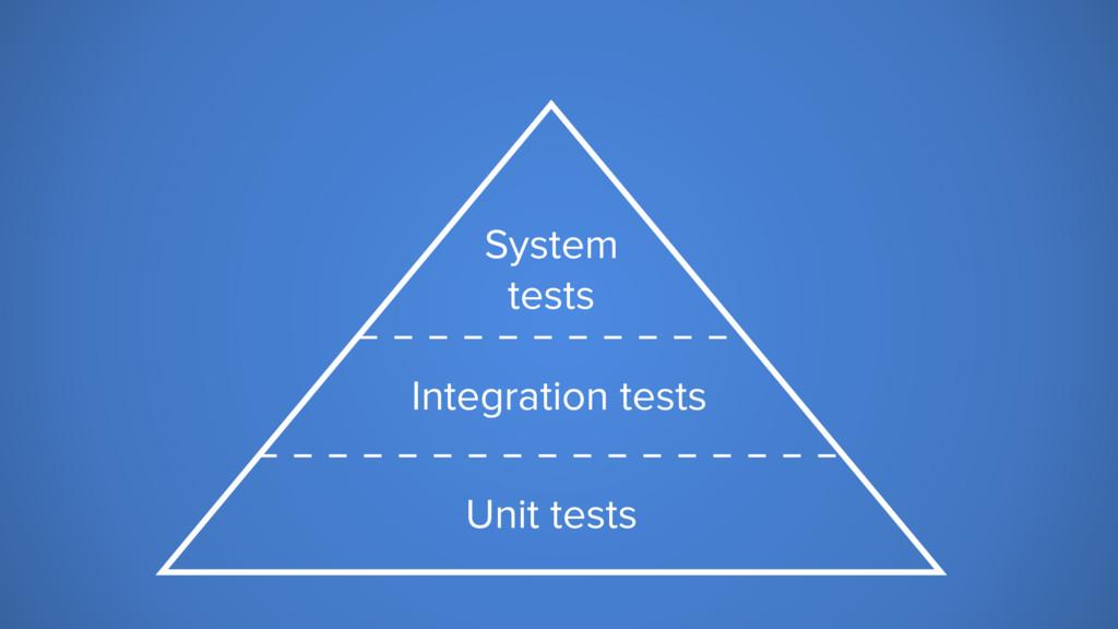 Unit tests System tests Integration tests
