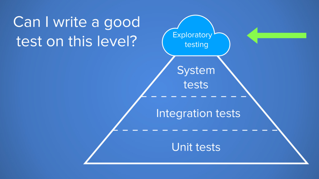 Can I write a good test on this level? Unit tes...