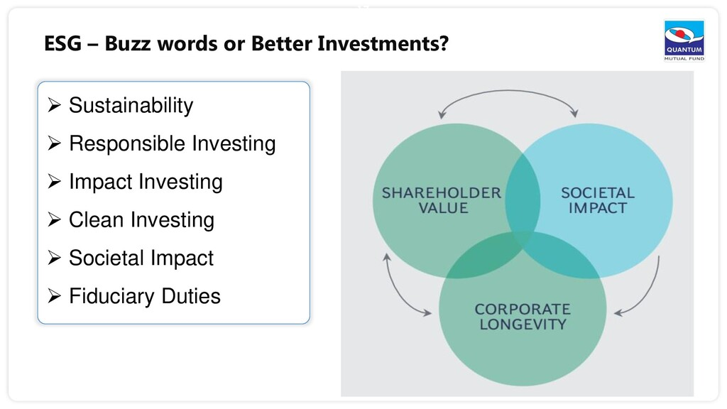 17 ESG – Buzz words or Better Investments?  Su...