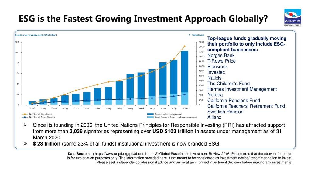Top-league funds gradually moving their portfol...
