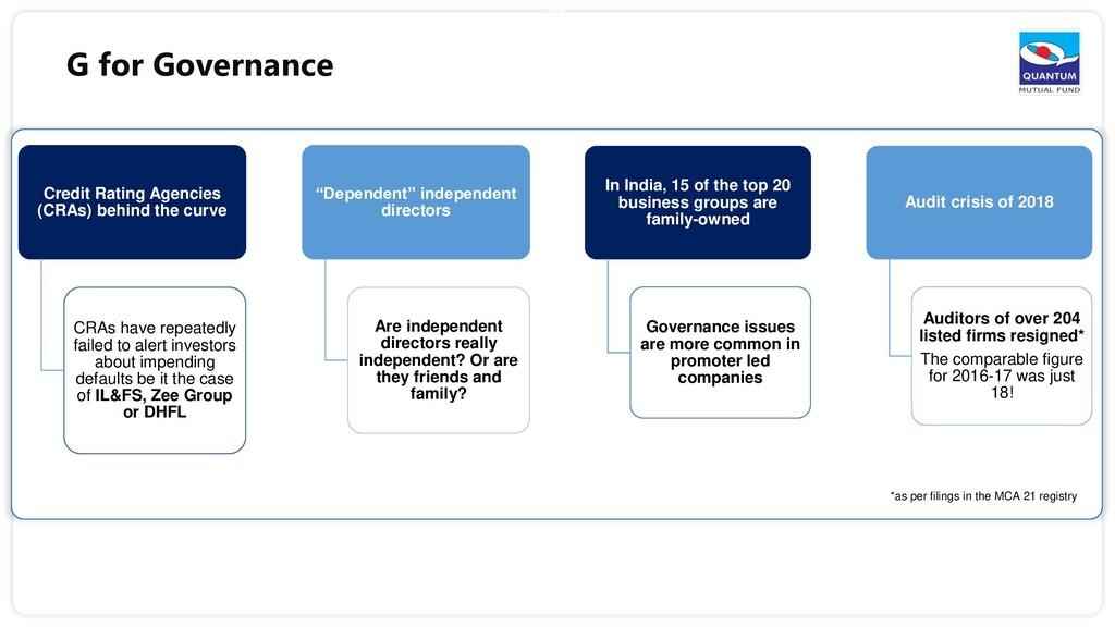 25 Credit Rating Agencies (CRAs) behind the cur...