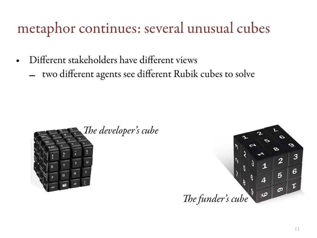 11 metaphor continues: several unusual cubes • ...