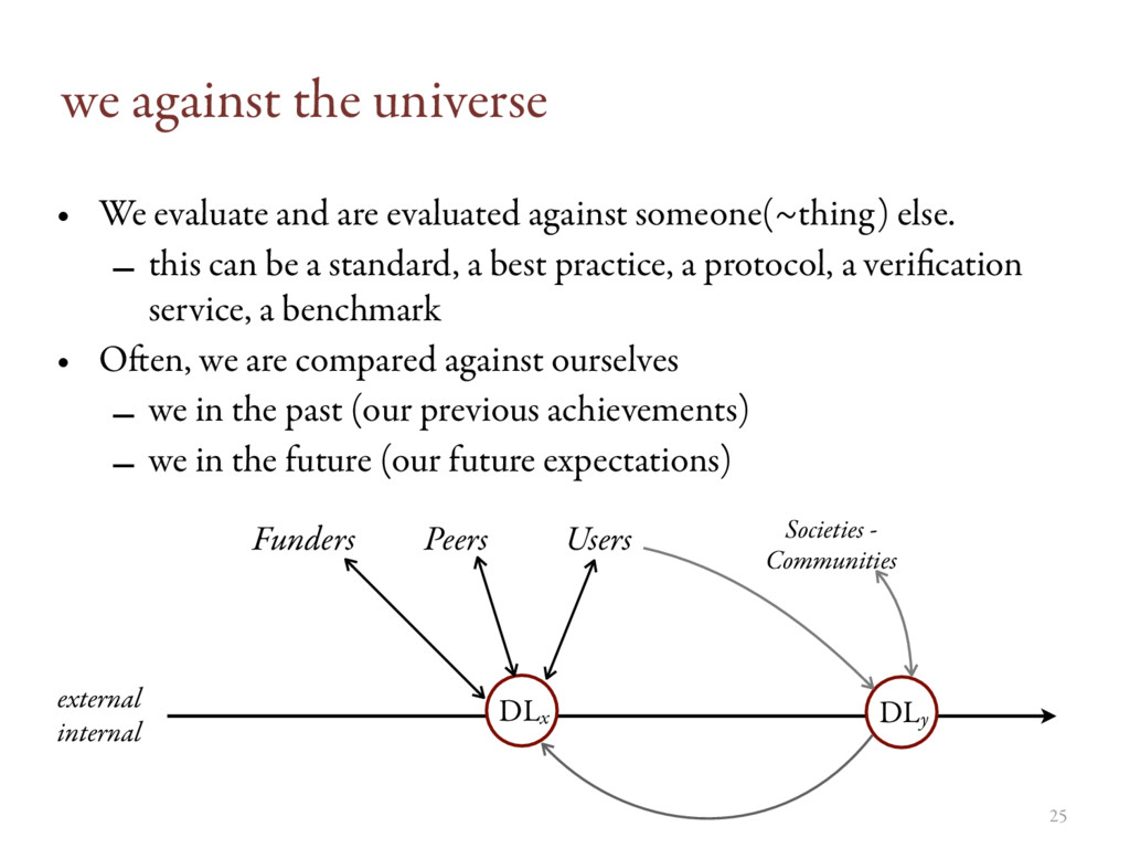 we against the universe • We evaluate and are e...