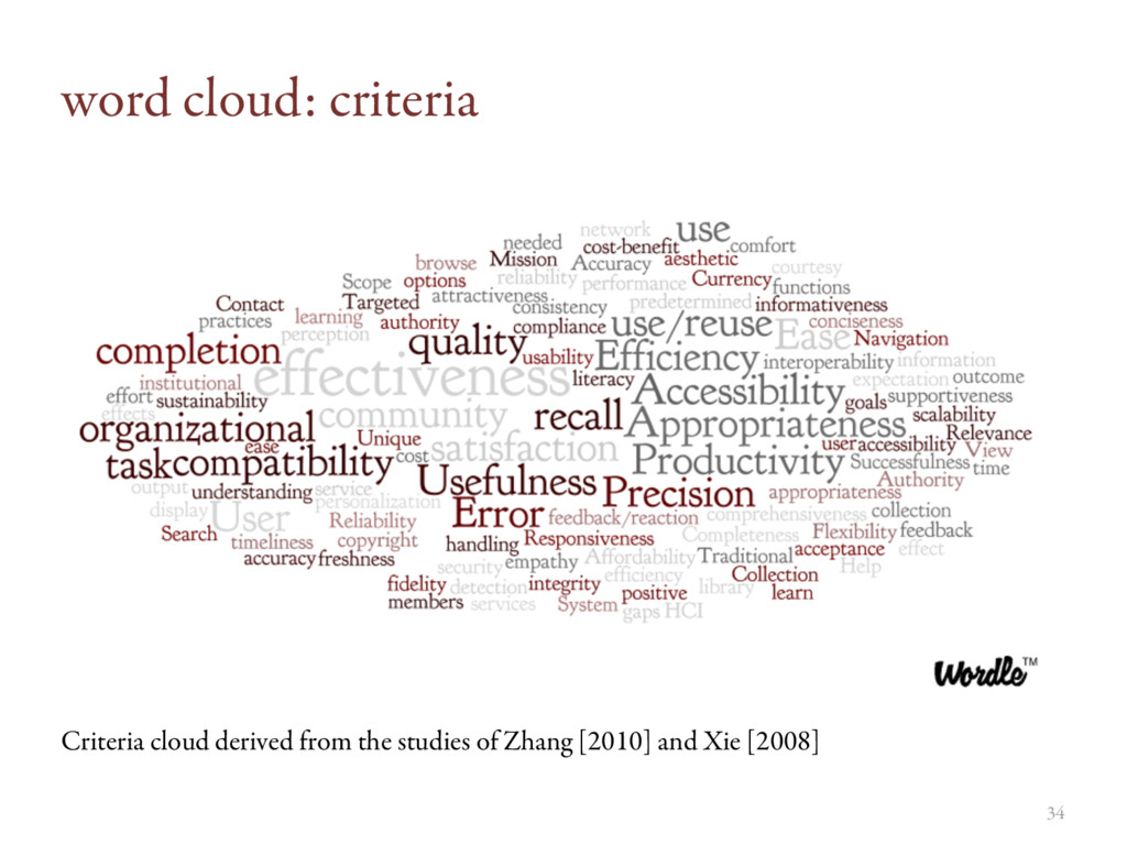word cloud: criteria Criteria cloud derived fro...
