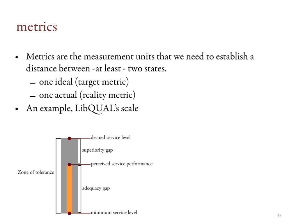 metrics • Metrics are the measurement units tha...