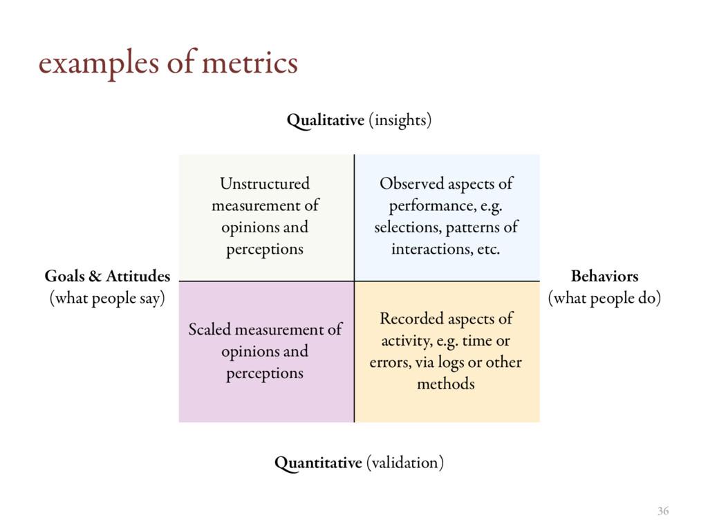 examples of metrics 36 ualitative (insights) ...