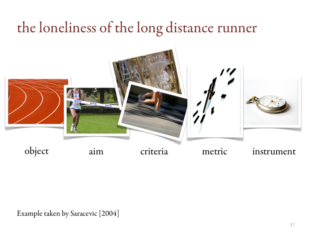 the loneliness of the long distance runner obje...
