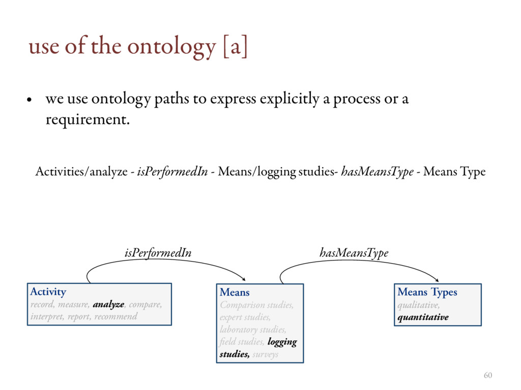 use of the ontology [a] • we use ontology paths...
