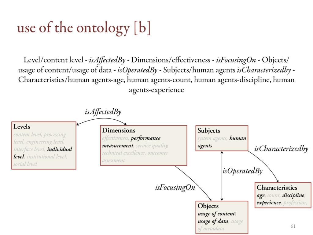 use of the ontology [b] Level/content level - i...