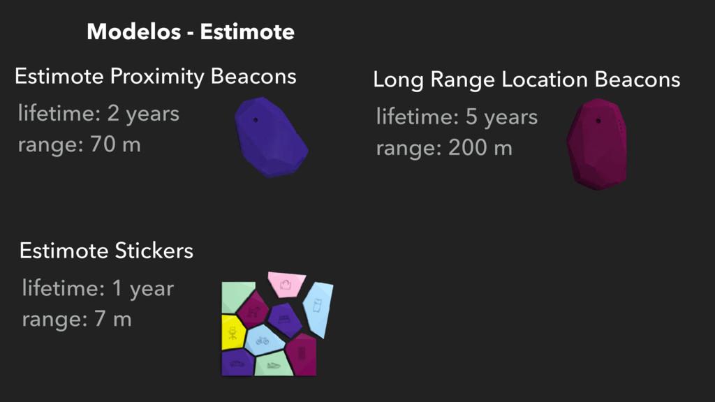 Modelos - Estimote Estimote Stickers lifetime: ...