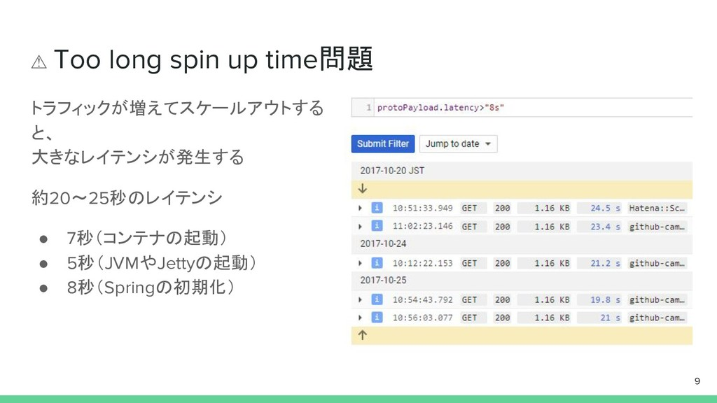 ⚠ Too long spin up time問題 トラフィックが増えてスケールアウトする と...