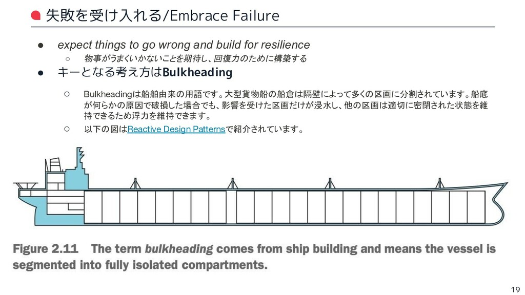 失敗を受け入れる/Embrace Failure ● expect things to go ...