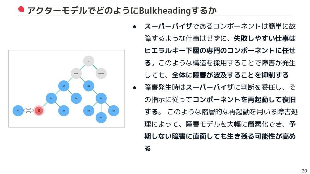 アクターモデルでどのようにBulkheadingするか 20 ● スーパーバイザであるコンポー...