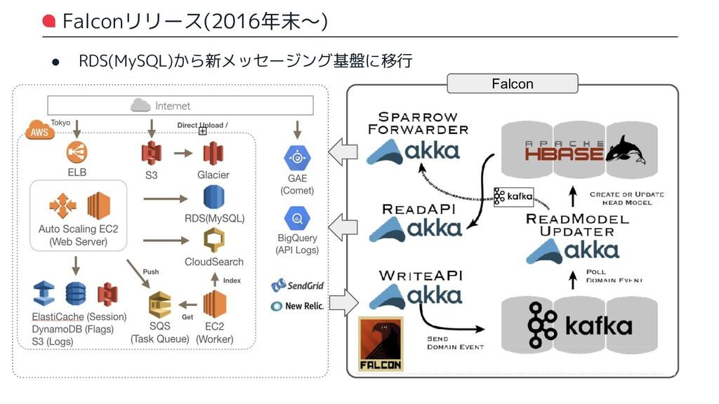 Falconリリース(2016年末〜) ● RDS(MySQL)から新メッセージング基盤に移行...