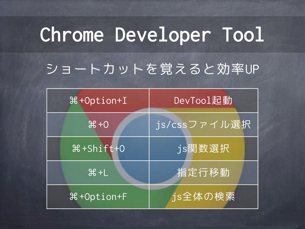 Chrome Developer Tool ⌘+Option+I DevTool起動 ⌘+O ...