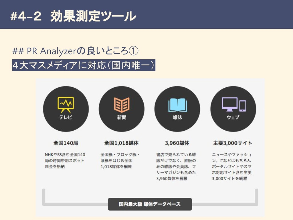 #4−2 効果測定ツール ## PR Analyzerの良いところ① 4大マスメディアに対応(...