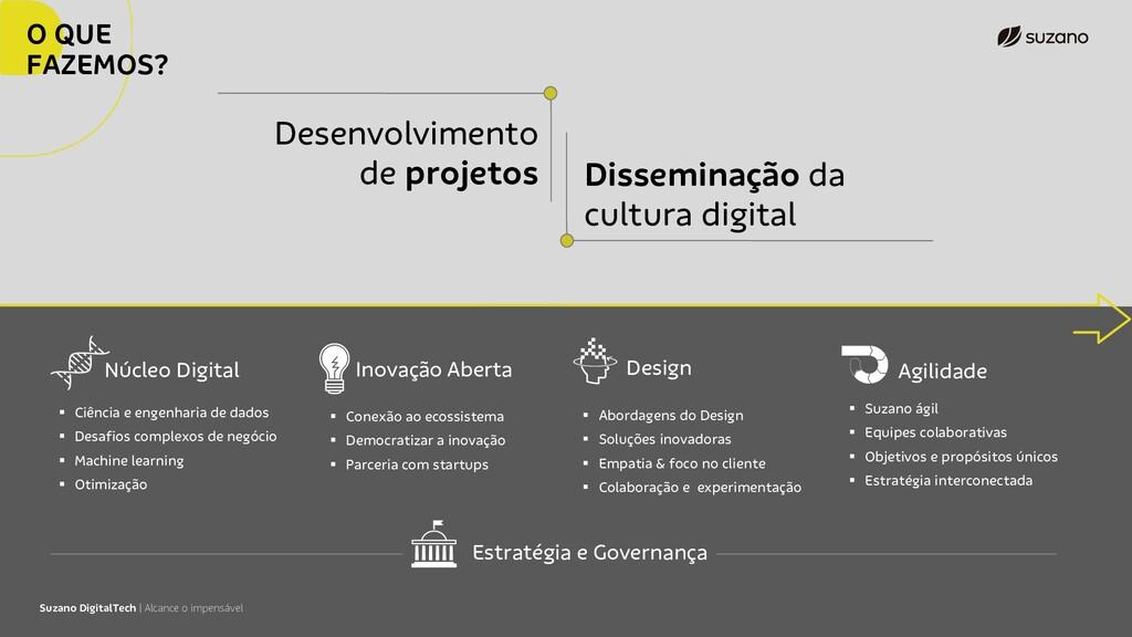 Suzano DigitalTech | Alcance o impensável O QUE...