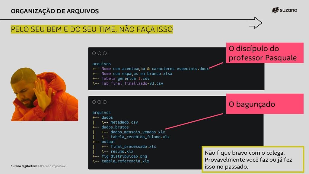 ORGANIZAÇÃO DE ARQUIVOS PELO SEU BEM E DO SEU T...
