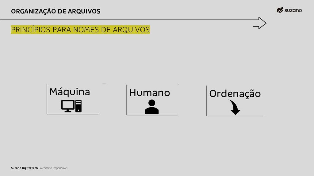 ORGANIZAÇÃO DE ARQUIVOS PRINCÍPIOS PARA NOMES D...