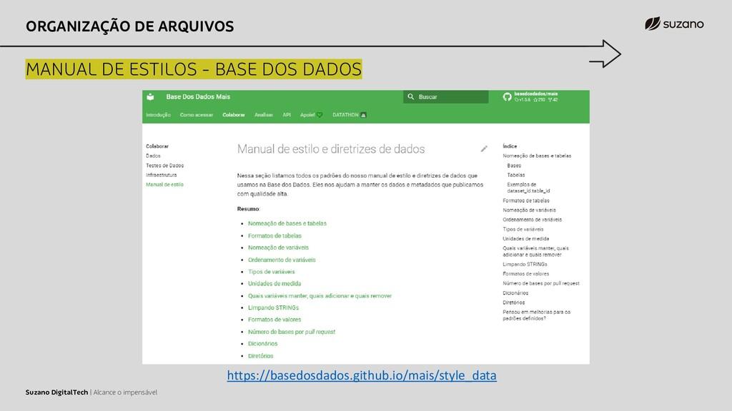 ORGANIZAÇÃO DE ARQUIVOS MANUAL DE ESTILOS - BAS...