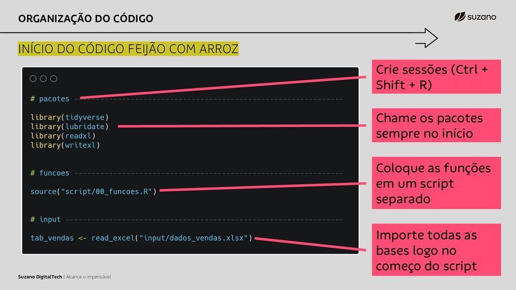 ORGANIZAÇÃO DO CÓDIGO INÍCIO DO CÓDIGO FEIJÃO C...