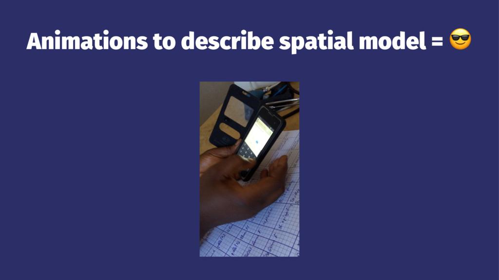 Animations to describe spatial model = !
