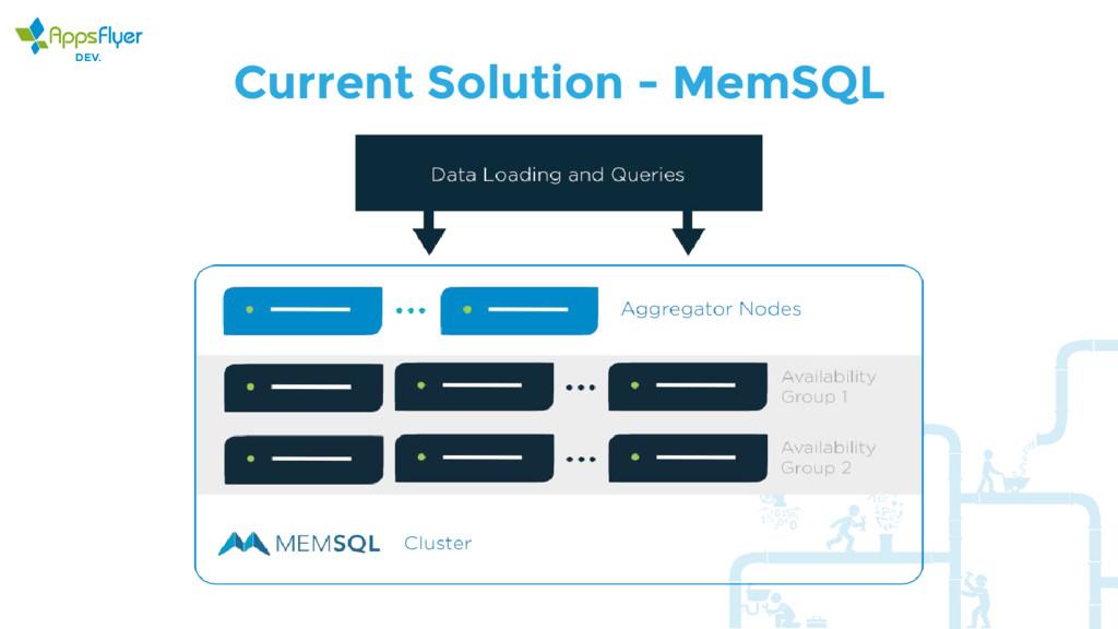 Current Solution - MemSQL