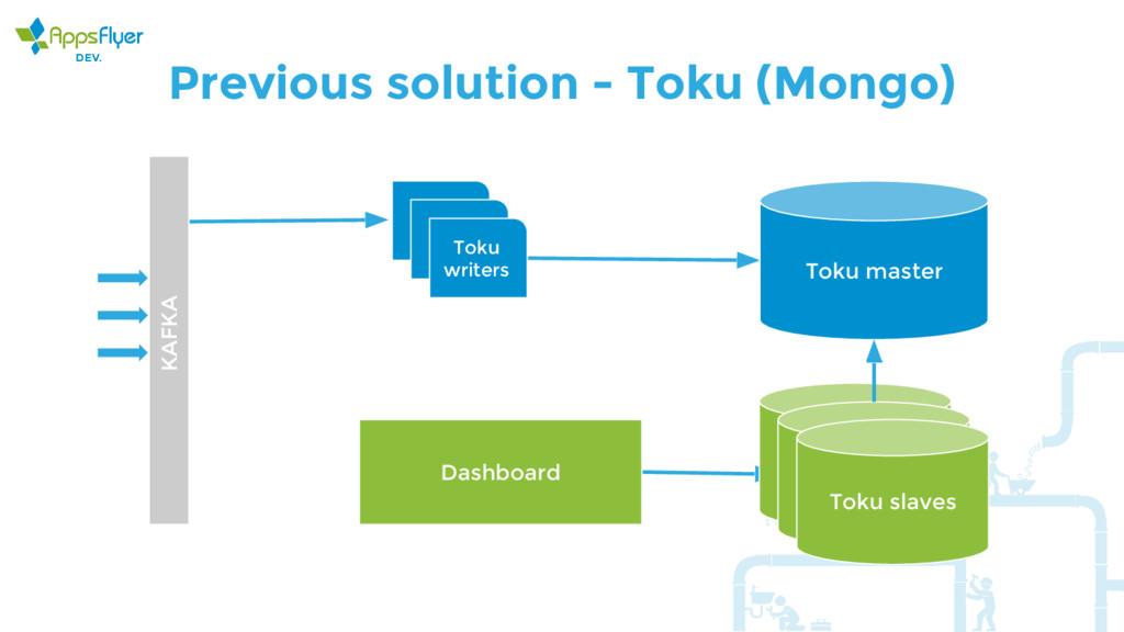 Previous solution - Toku (Mongo) KAFKA Toku wri...