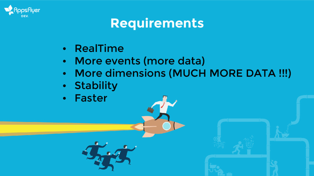 Requirements • RealTime • More events (more dat...