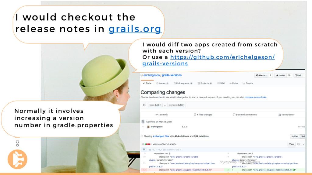 objectcomputing.com/grails I would checkout the...