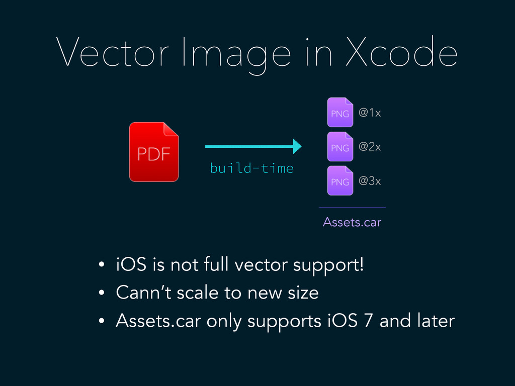 build-time • iOS is not full vector support! • ...