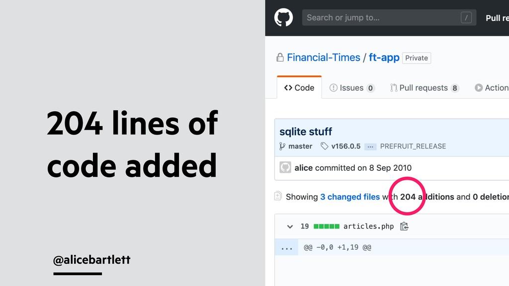 @alicebartlett 204 lines of code added