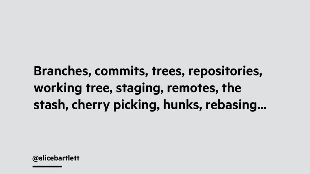@alicebartlett Branches, commits, trees, reposi...