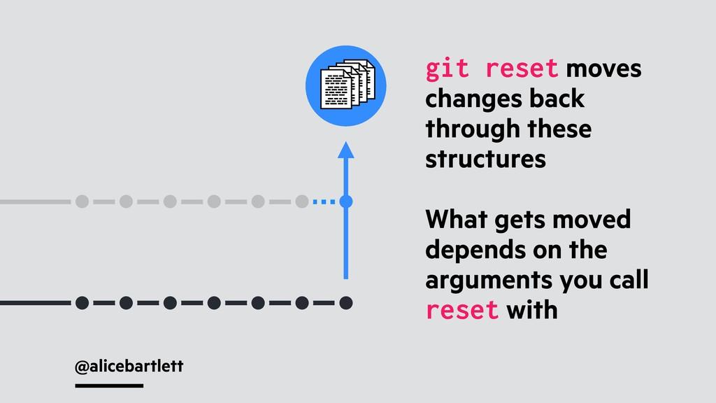 @alicebartlett git reset moves changes back thr...