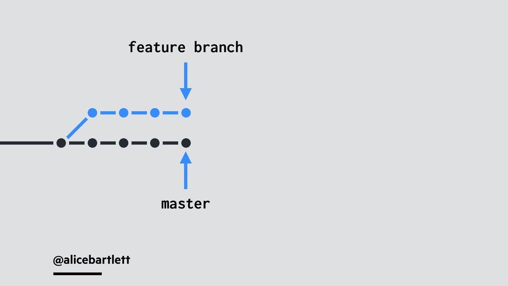 @alicebartlett feature branch master