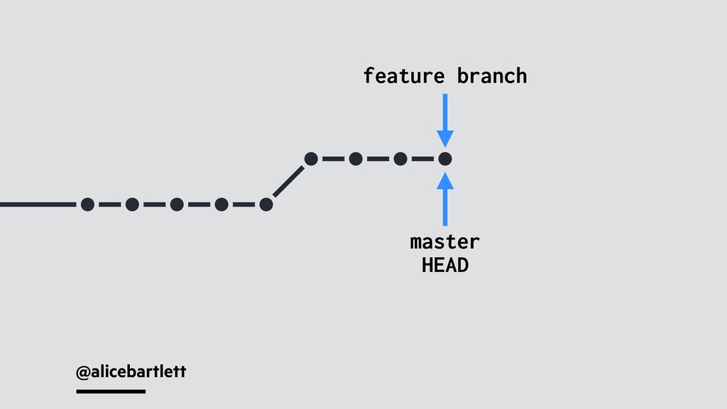 @alicebartlett feature branch master HEAD