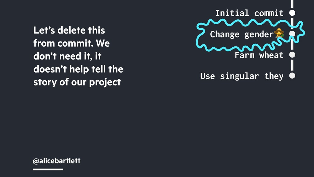 "@alicebartlett Initial commit Change gender"" Fa..."