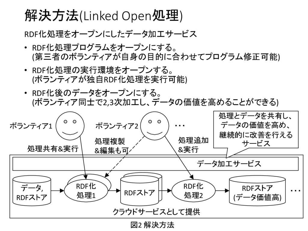 解決方法(Linked Open処理) RDF化処理をオープンにしたデータ加工サービス • R...