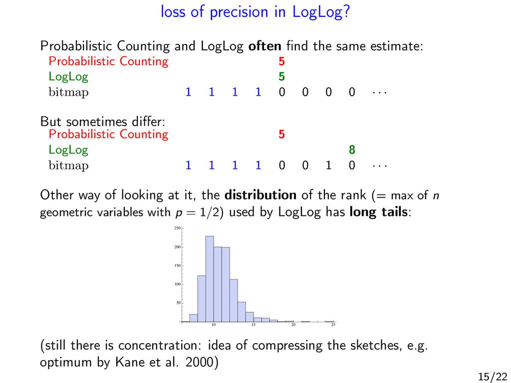 loss of precision in LogLog? Probabilistic Coun...