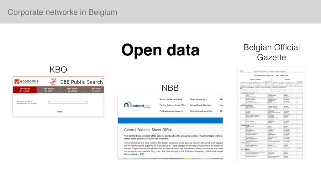 Corporate networks in Belgium Open data KBO NBB...