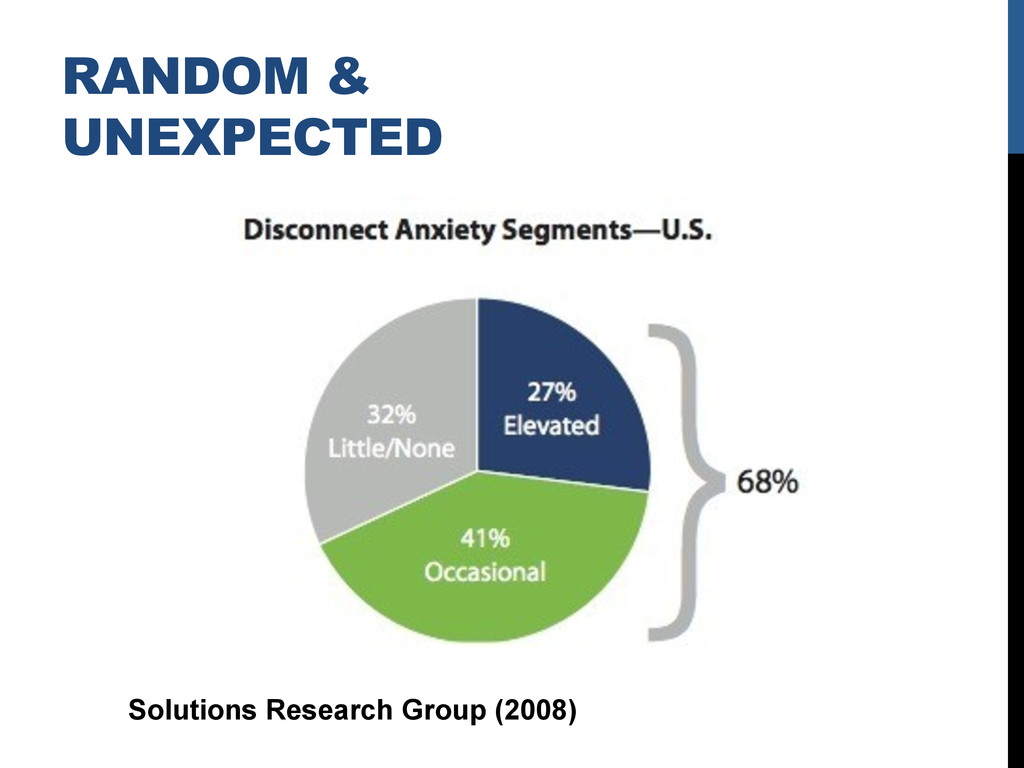 RANDOM & UNEXPECTED Solutions Research Group (2...